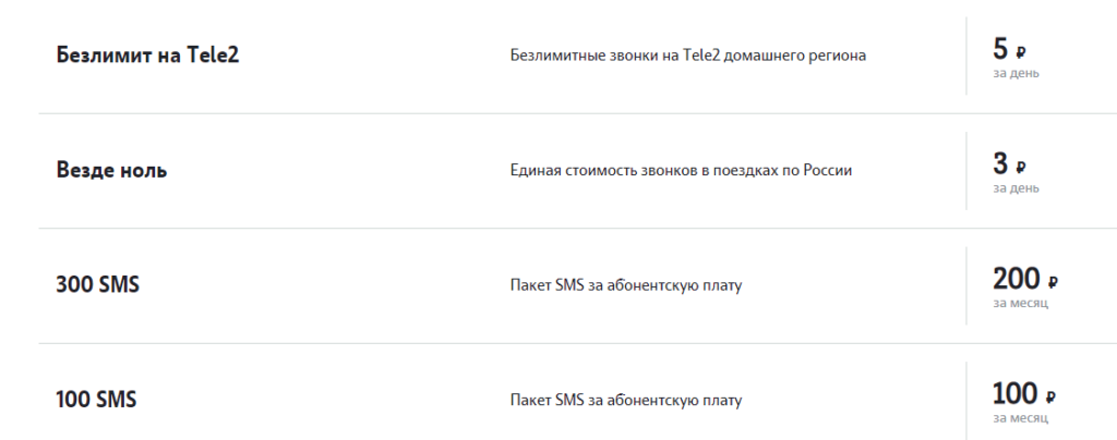 Услуги для СМС