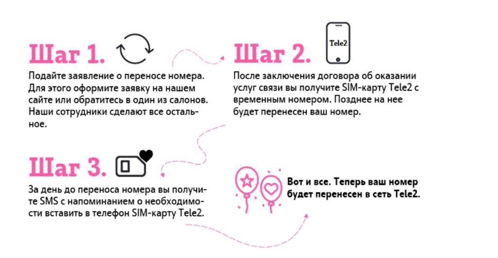 4 шага