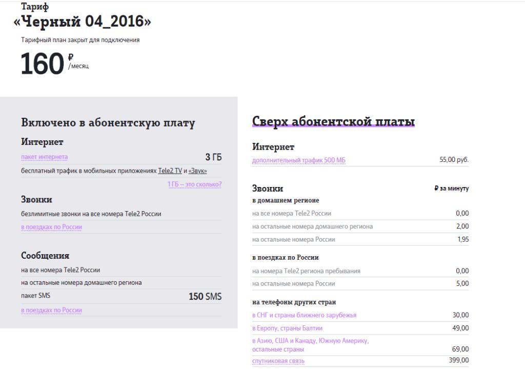 Услуга за 160 рублей